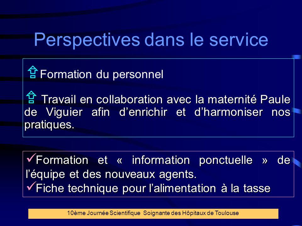 Perspectives dans le service