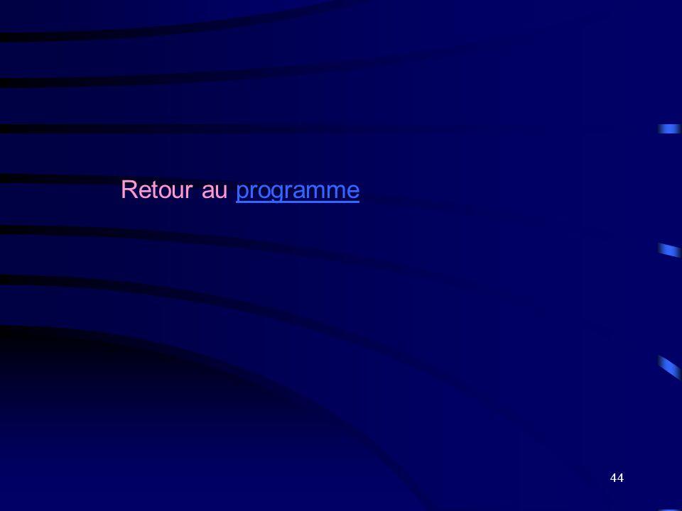 Retour au programme
