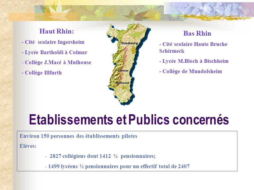 Etablissements et Publics concernés