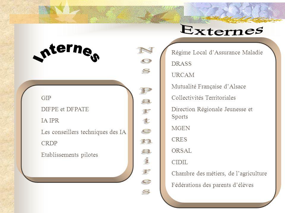 Nos Partenaires Externes Internes Régime Local d'Assurance Maladie