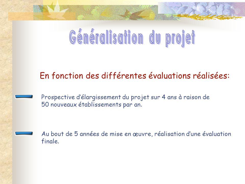 Généralisation du projet
