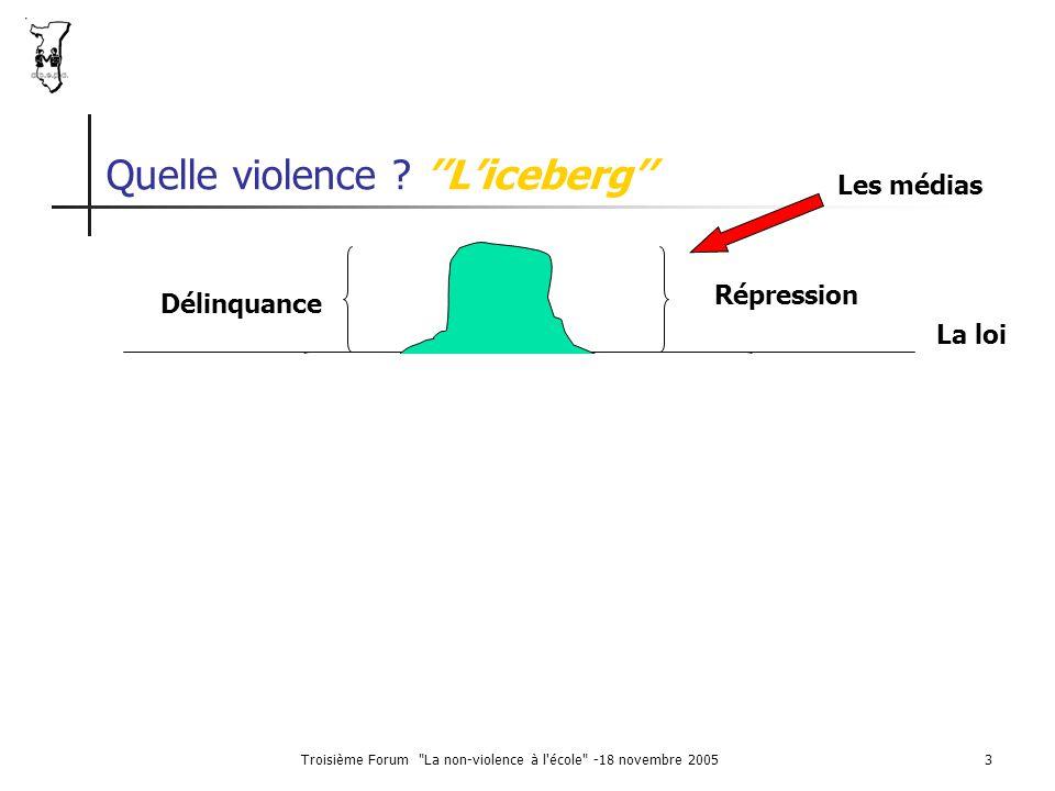 Quelle violence ''L'iceberg''