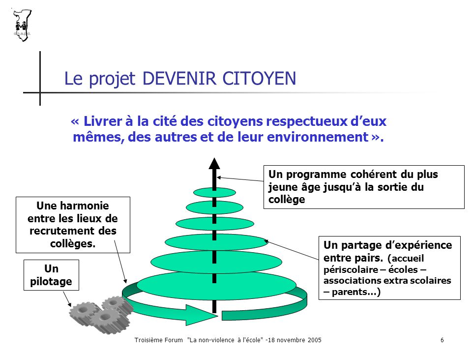 Le projet DEVENIR CITOYEN
