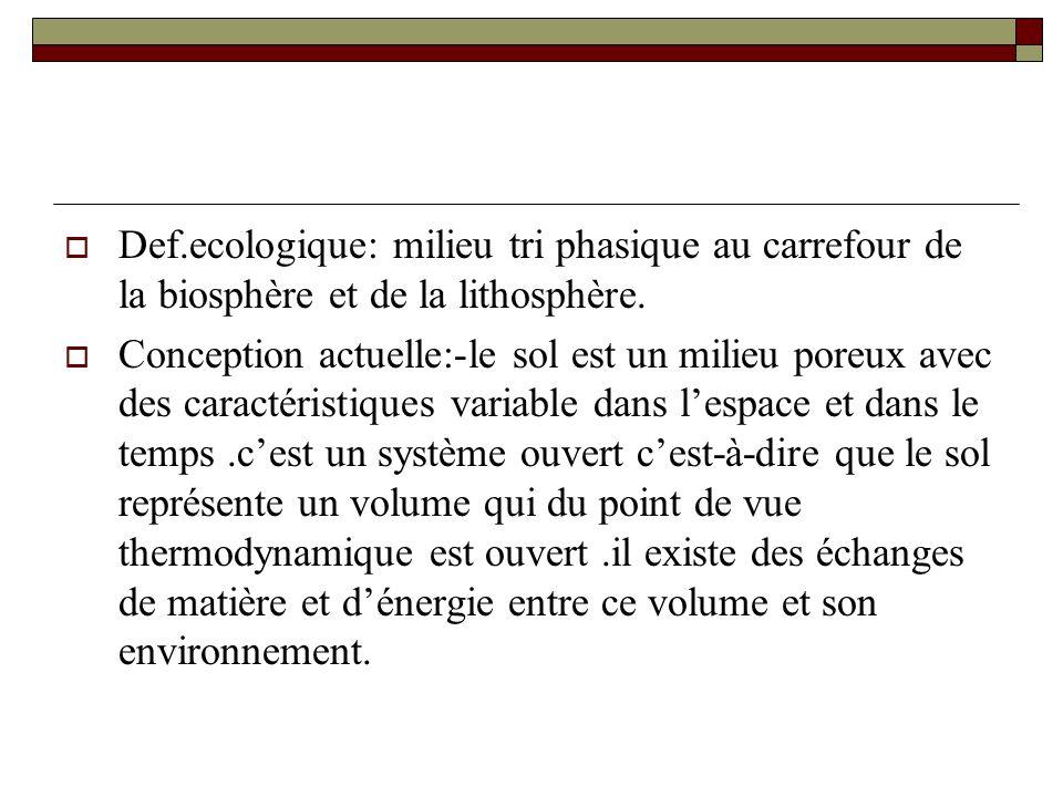 Def.ecologique: milieu tri phasique au carrefour de la biosphère et de la lithosphère.