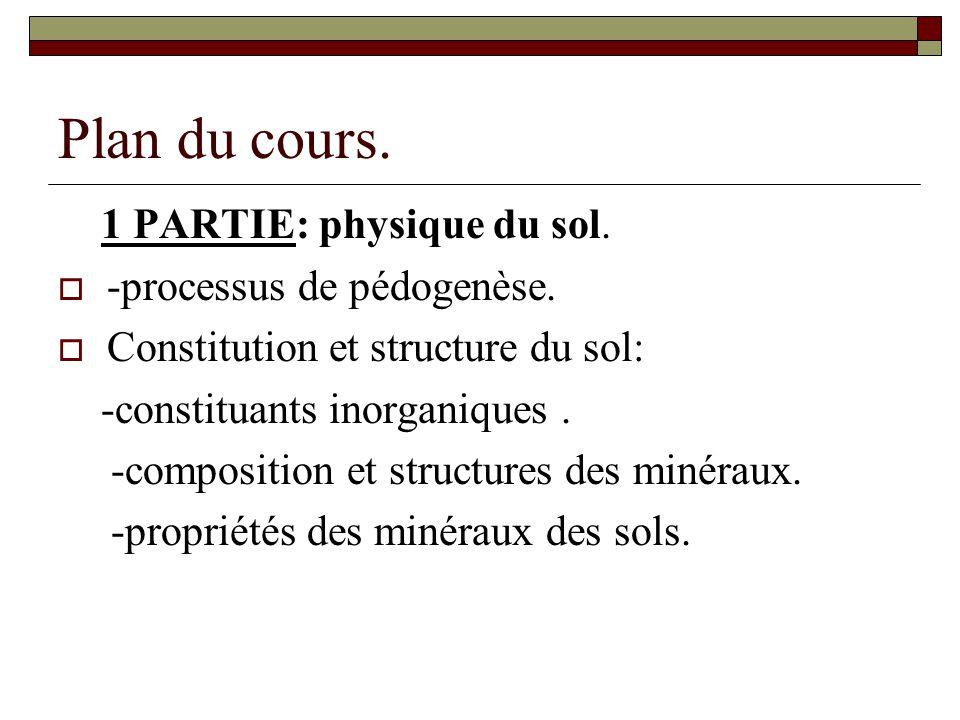 Plan du cours. 1 PARTIE: physique du sol. -processus de pédogenèse.