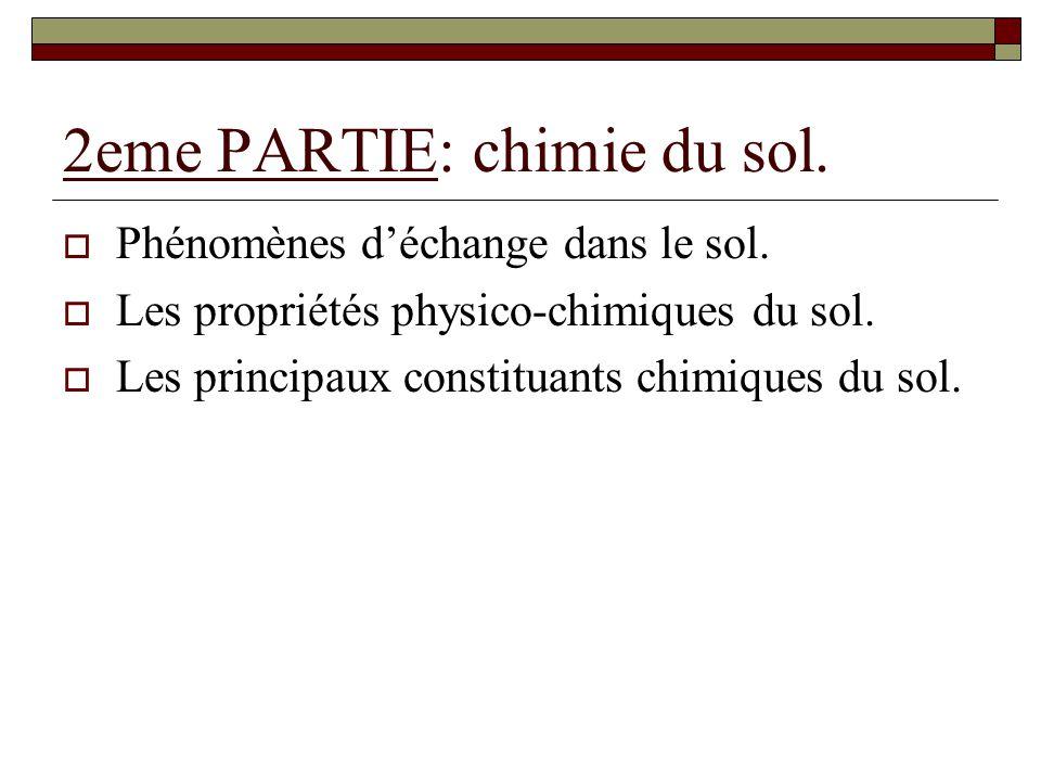 2eme PARTIE: chimie du sol.