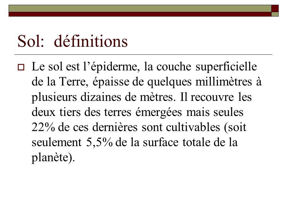 Sol: définitions