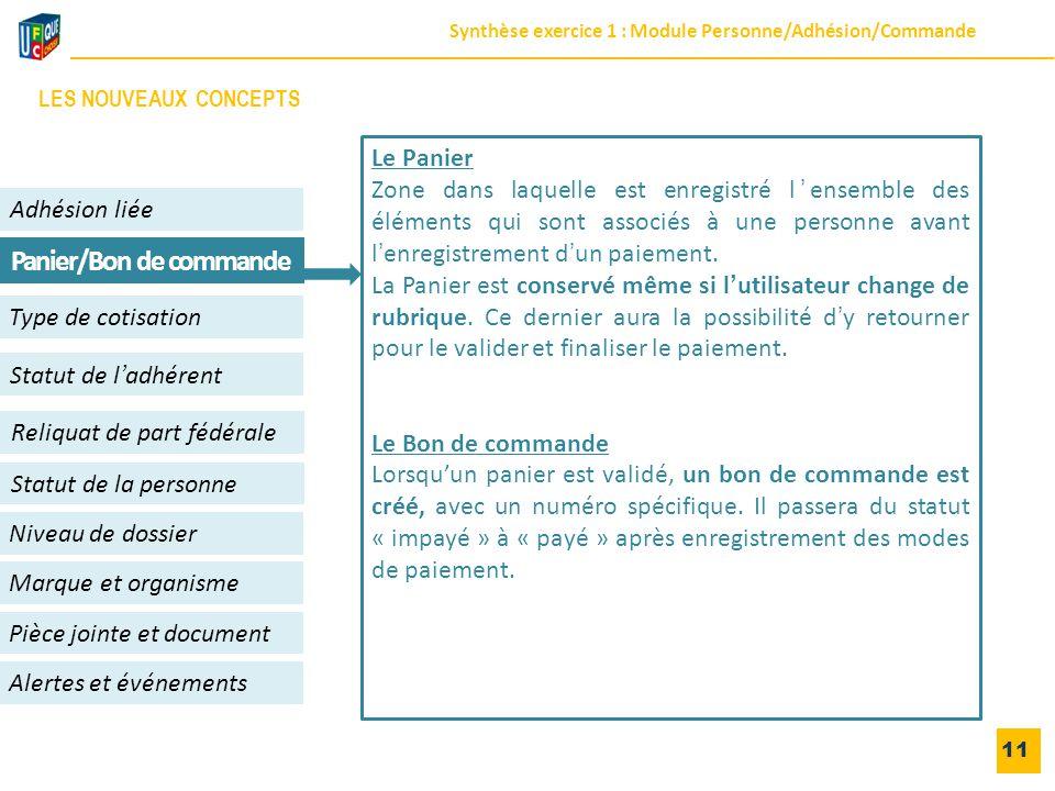 Synthèse exercice 1 : Module Personne/Adhésion/Commande