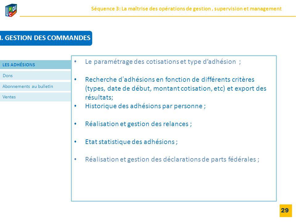 I. GESTION DES COMMANDES