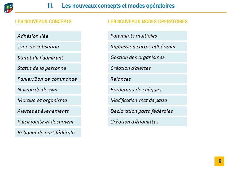 III. Les nouveaux concepts et modes opératoires