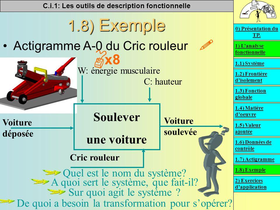 1.8) Exemple  x8 Actigramme A-0 du Cric rouleur Soulever une voiture