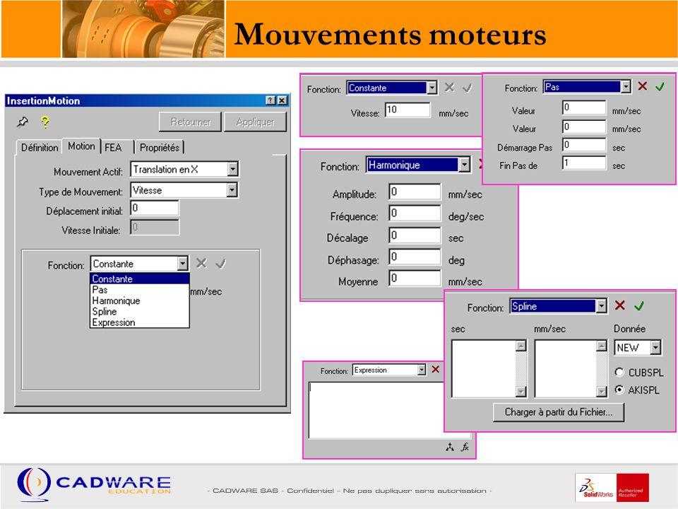 Mouvements moteurs