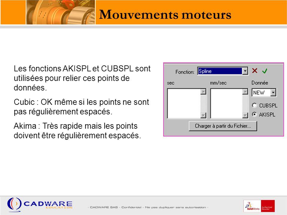 Mouvements moteurs Les fonctions AKISPL et CUBSPL sont utilisées pour relier ces points de données.