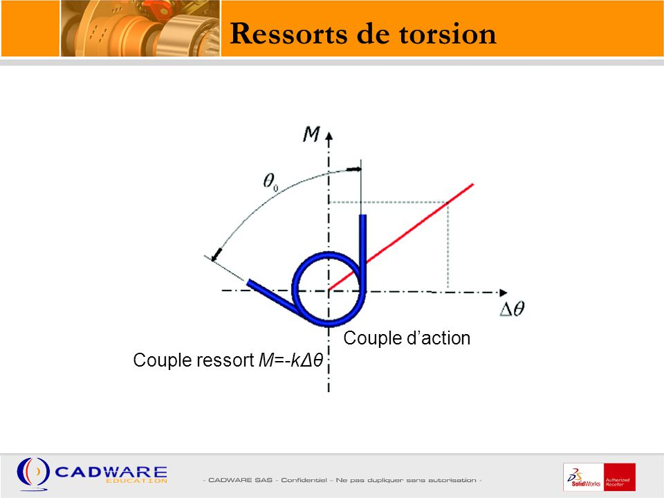Ressorts de torsion Couple ressort M=-kΔθ Couple d'action
