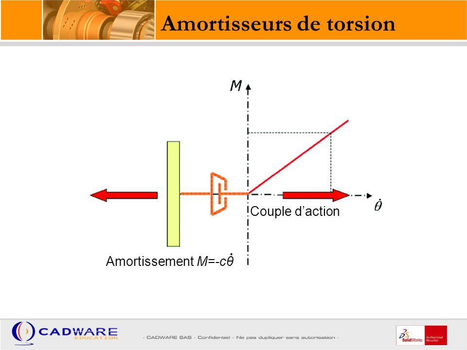 Amortisseurs de torsion