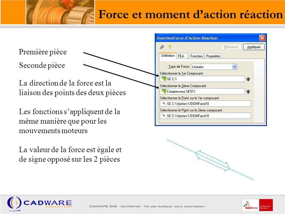 Force et moment d'action réaction