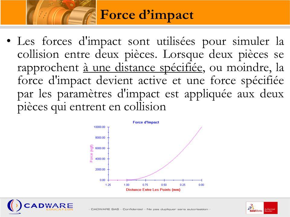 Force d'impact