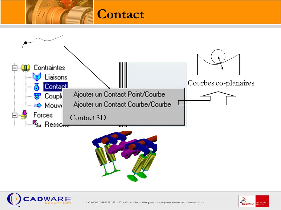 Contact Courbes co-planaires Contact 3D