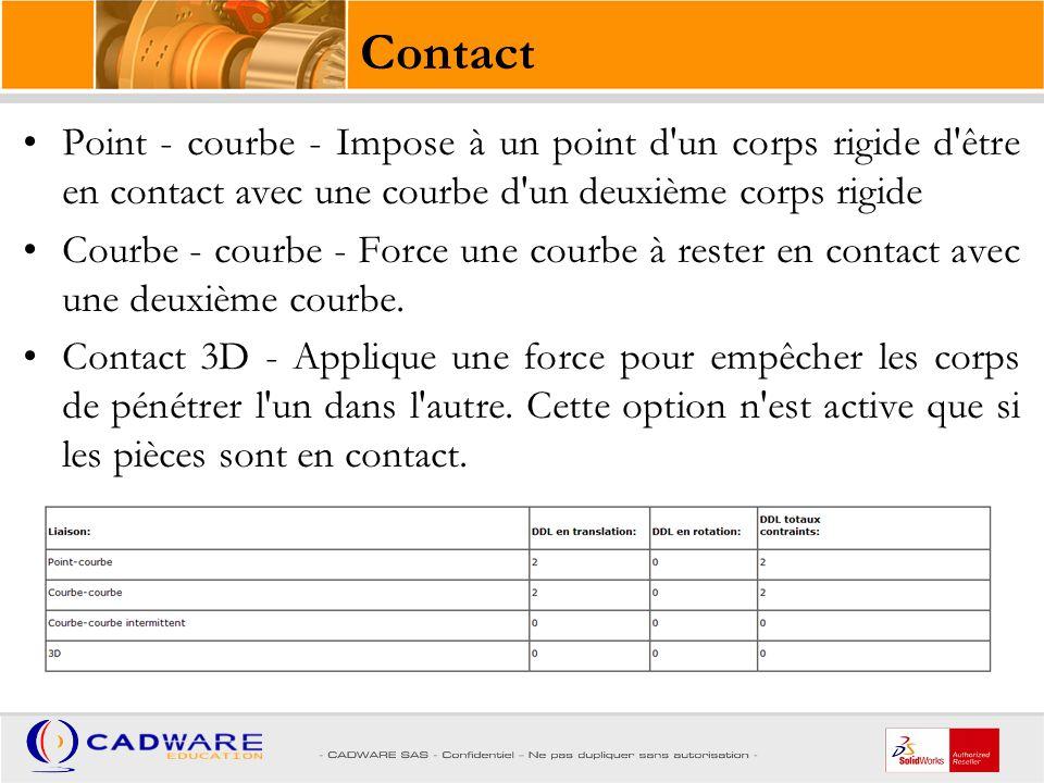 Contact Point - courbe - Impose à un point d un corps rigide d être en contact avec une courbe d un deuxième corps rigide.