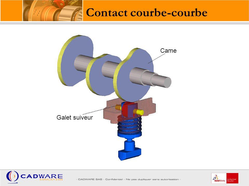 Contact courbe-courbe