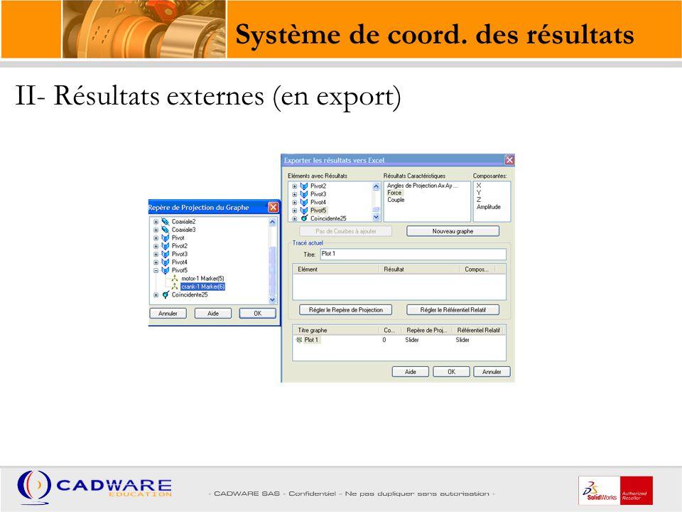 Système de coord. des résultats