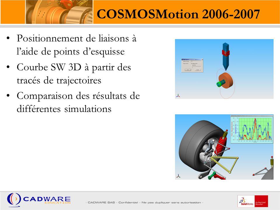 COSMOSMotion 2006-2007 Positionnement de liaisons à l'aide de points d'esquisse. Courbe SW 3D à partir des tracés de trajectoires.