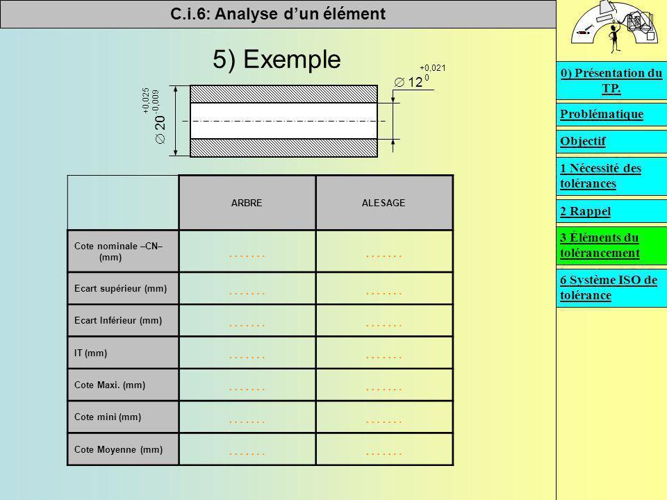 5) Exemple ……. 0) Présentation du TP.  12 Problématique  20 Objectif