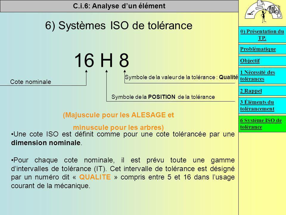 6) Systèmes ISO de tolérance