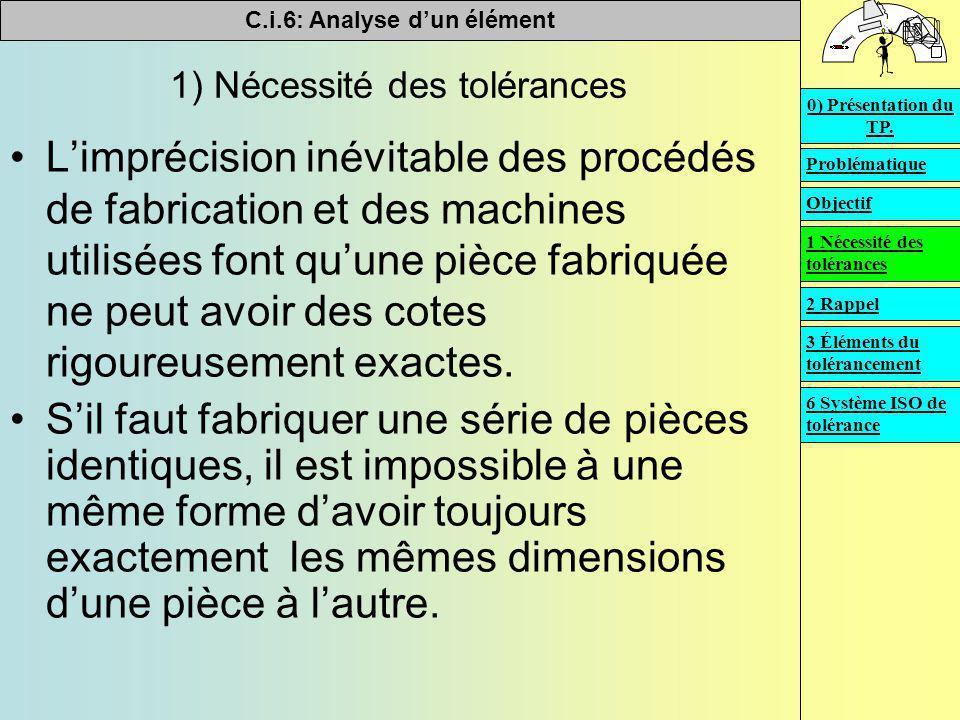 1) Nécessité des tolérances