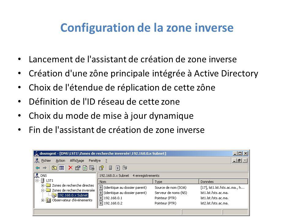 Configuration de la zone inverse