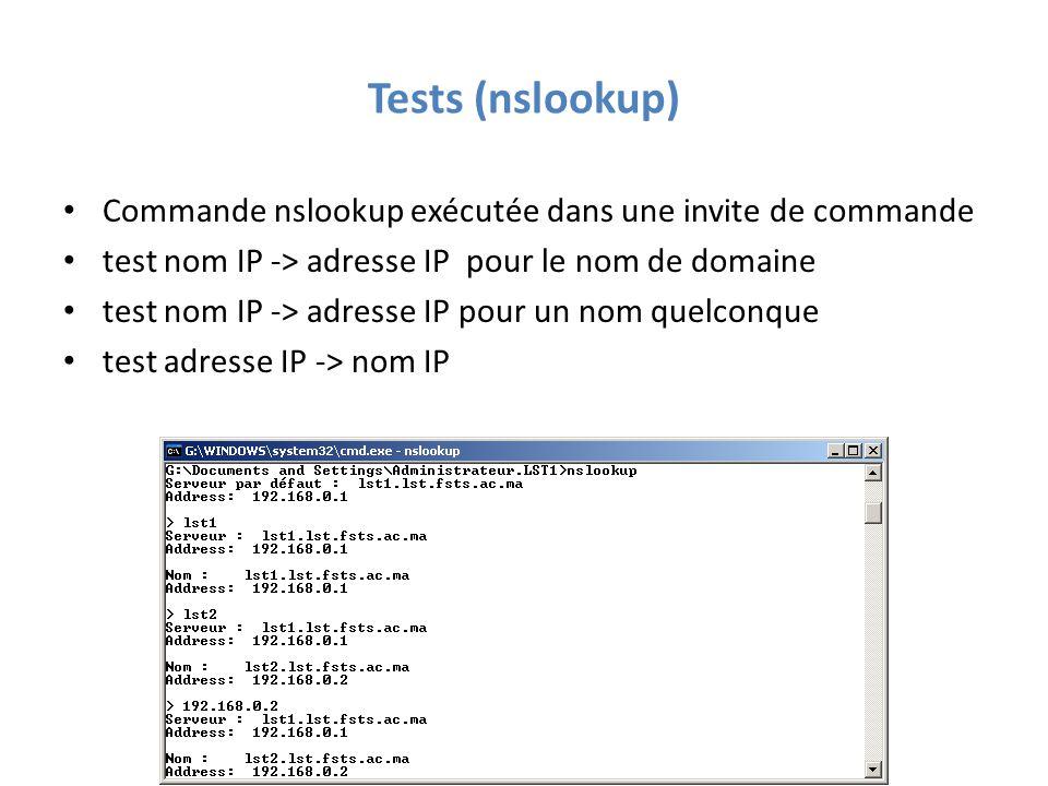Tests (nslookup) Commande nslookup exécutée dans une invite de commande. test nom IP -> adresse IP pour le nom de domaine.