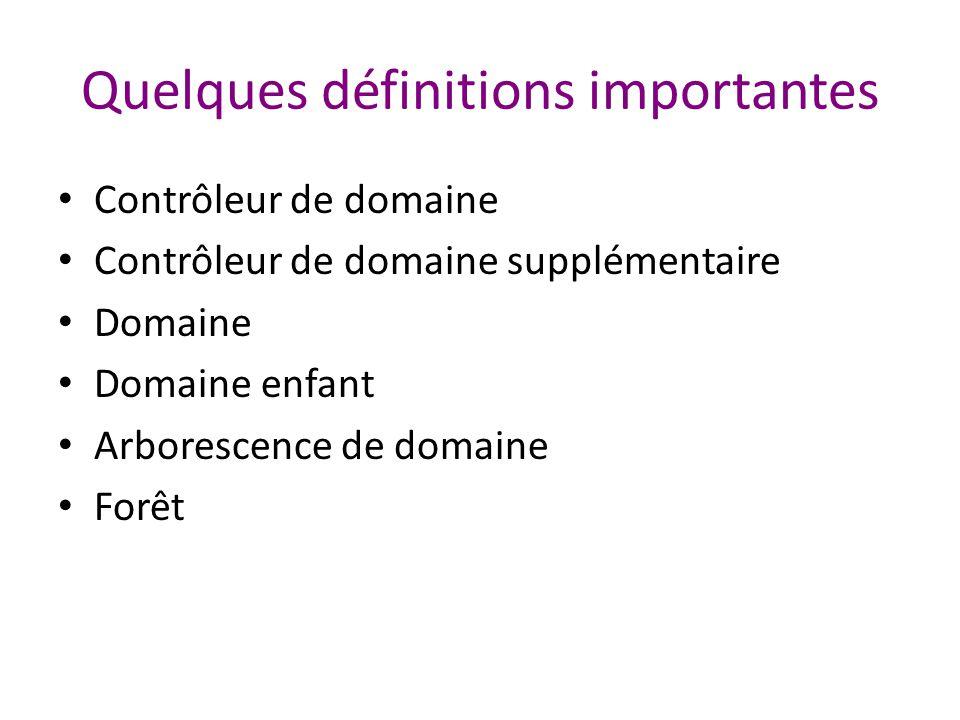 Quelques définitions importantes