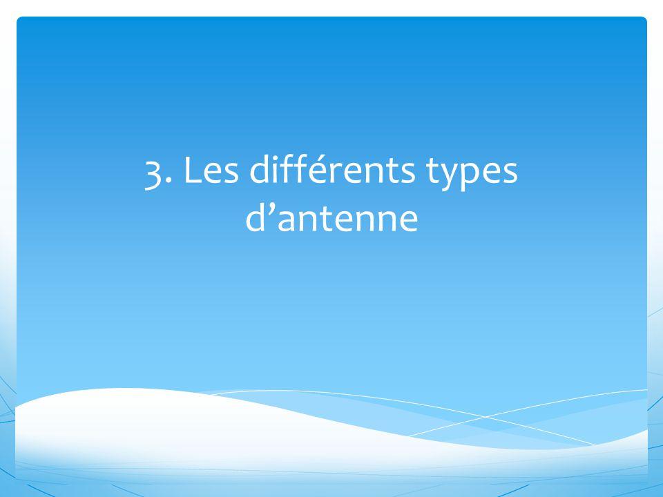 3. Les différents types d'antenne