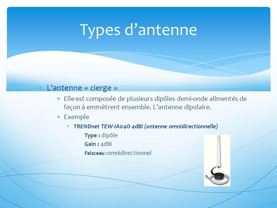 Types d'antenne L antenne « cierge »