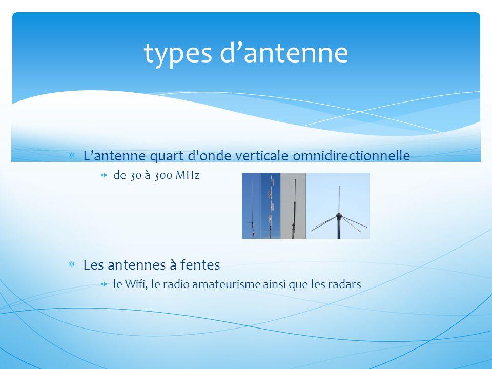 types d'antenne L'antenne quart d onde verticale omnidirectionnelle