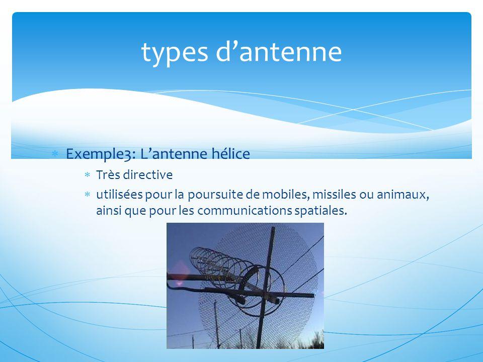 types d'antenne Exemple3: L'antenne hélice Très directive