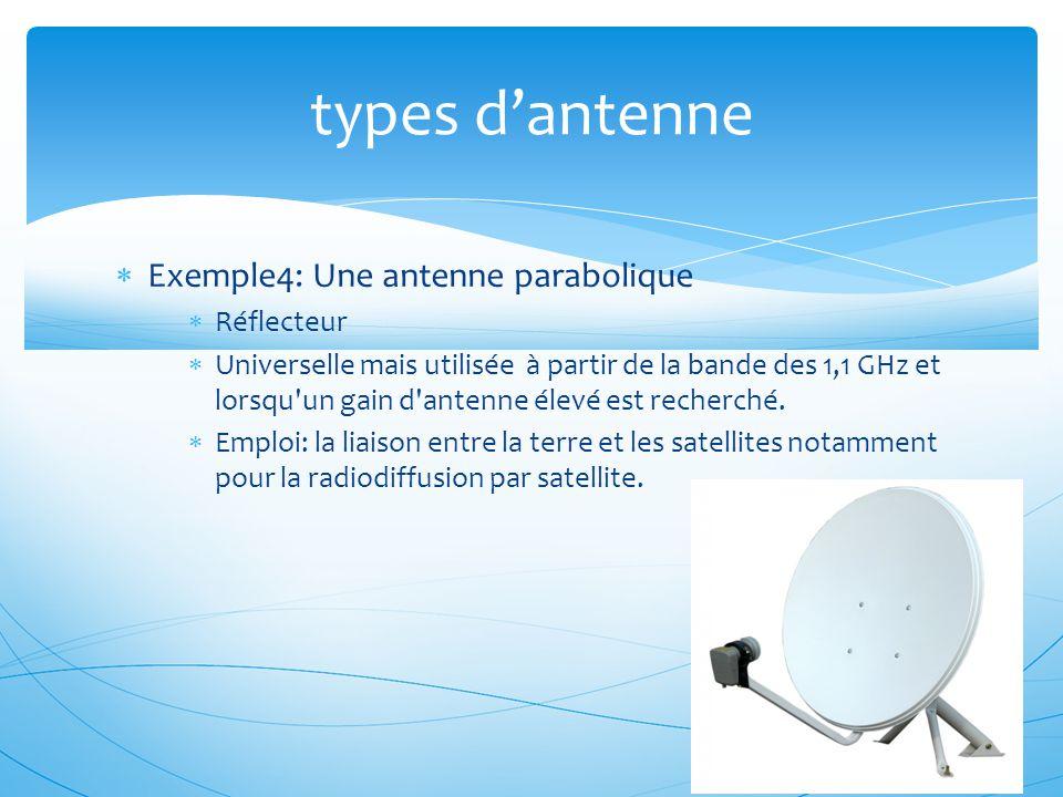 types d'antenne Exemple4: Une antenne parabolique Réflecteur