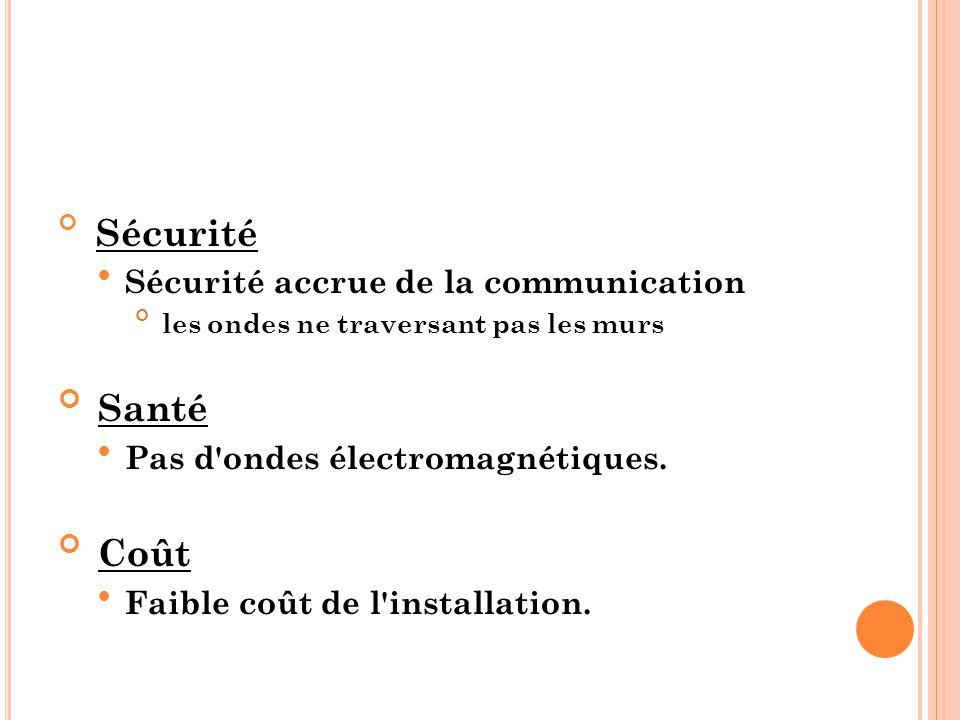 Santé Coût Sécurité Sécurité accrue de la communication