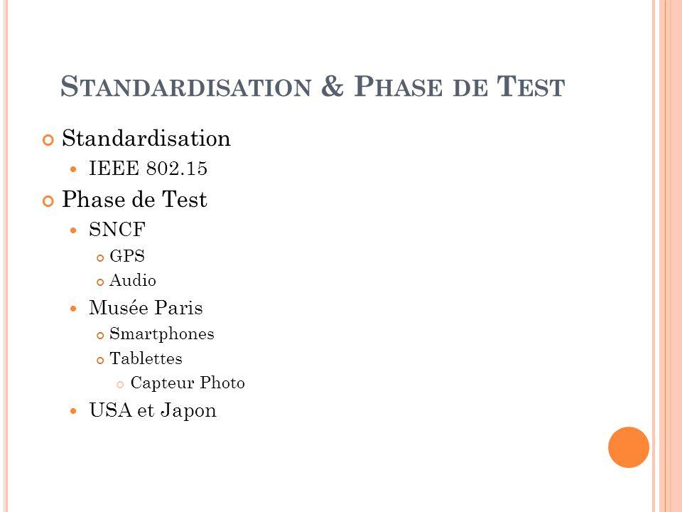 Standardisation & Phase de Test