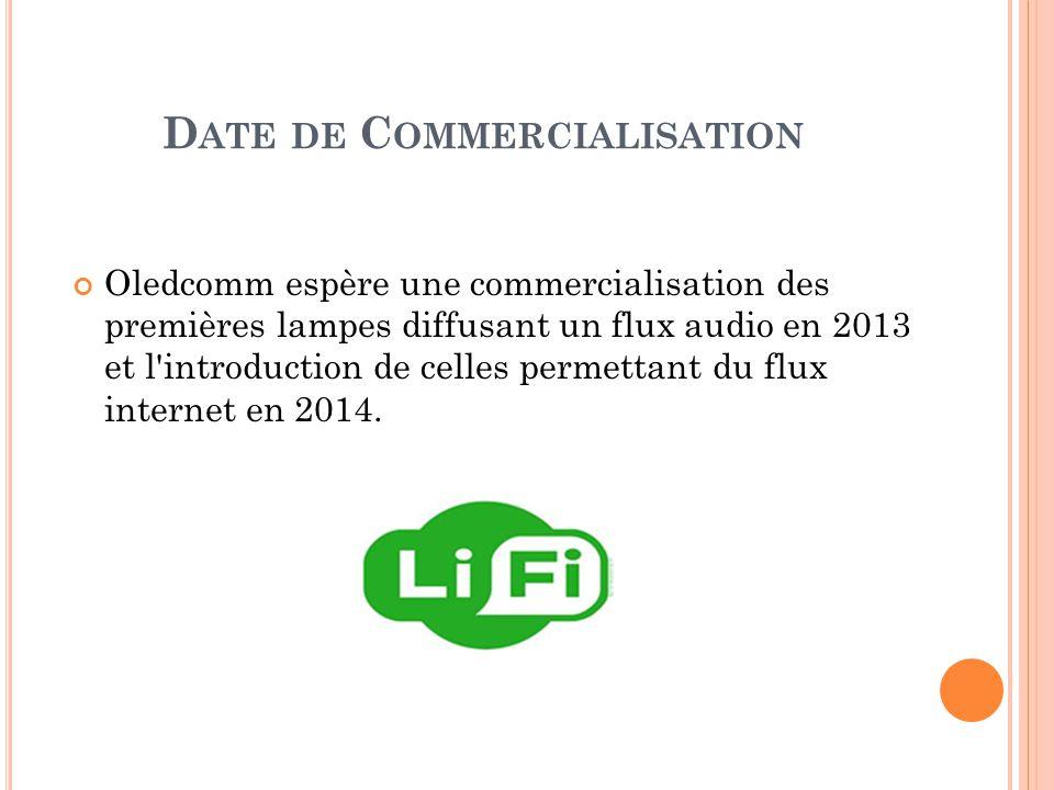 Date de Commercialisation