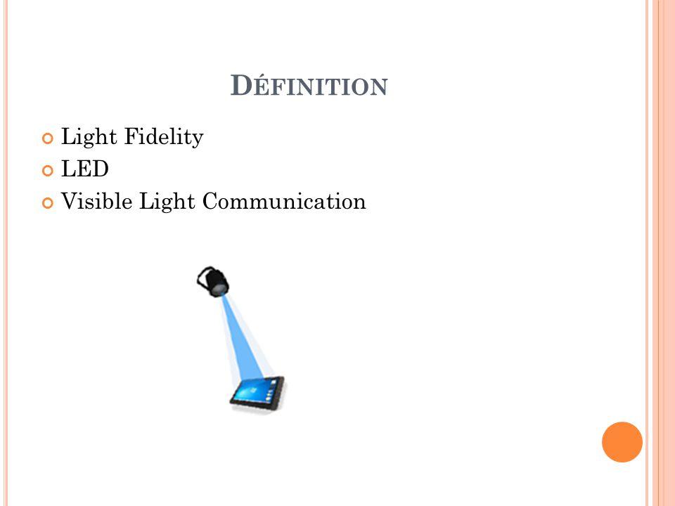Définition Light Fidelity LED Visible Light Communication