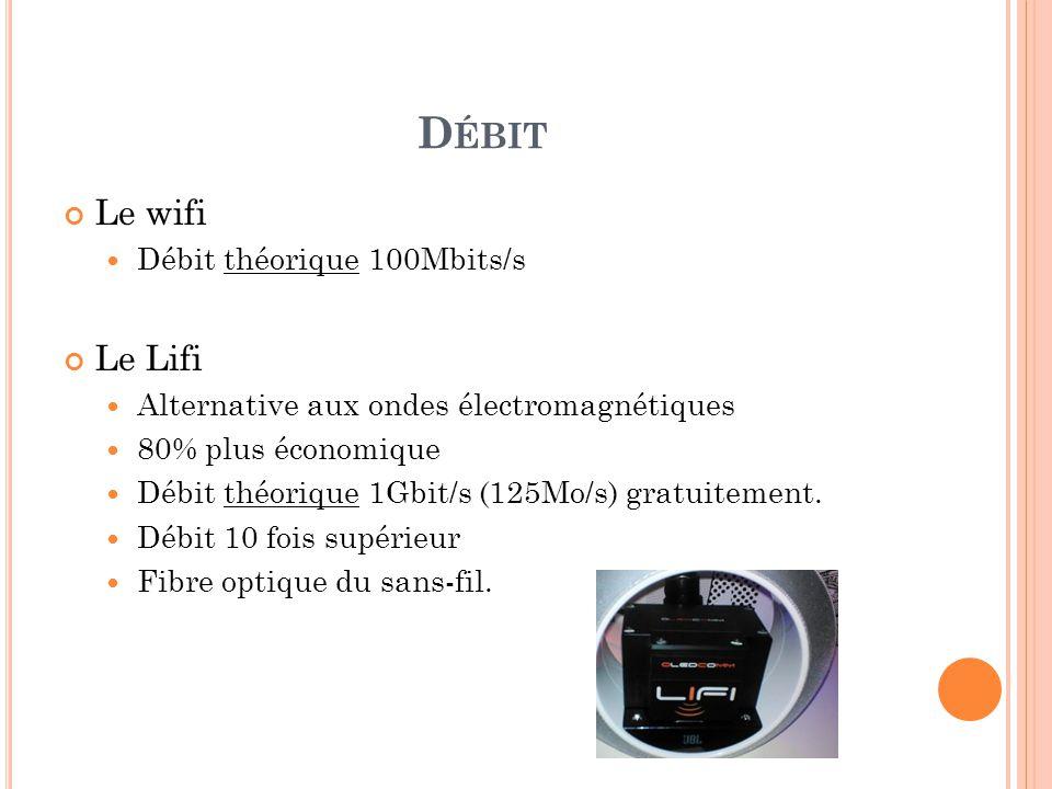 Débit Le wifi Le Lifi Débit théorique 100Mbits/s