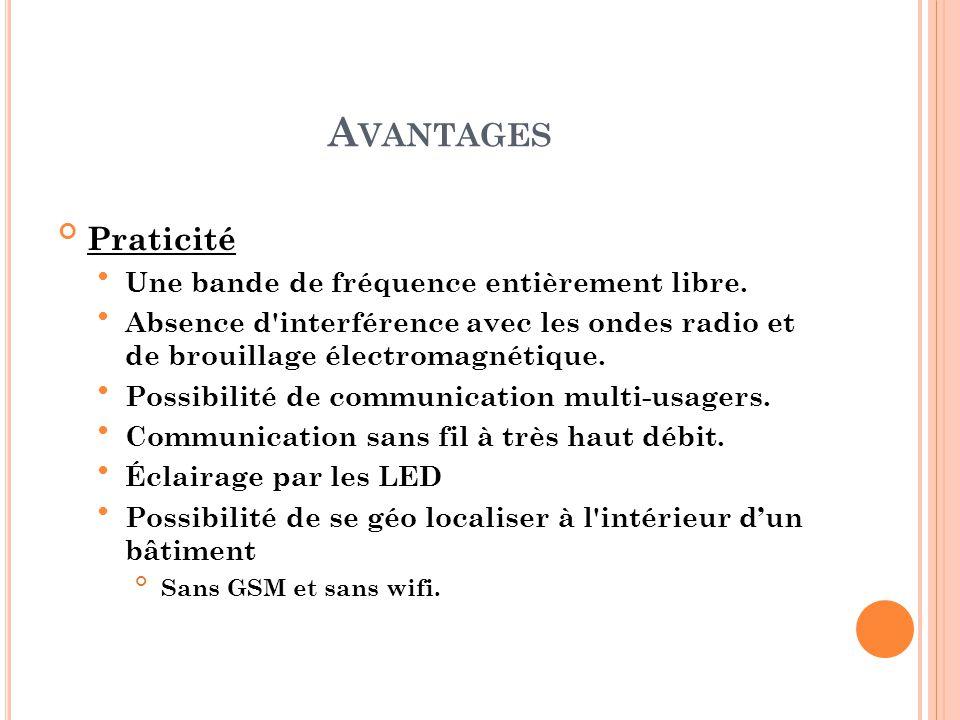 Avantages Praticité Une bande de fréquence entièrement libre.