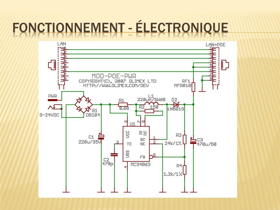 Fonctionnement - électronique