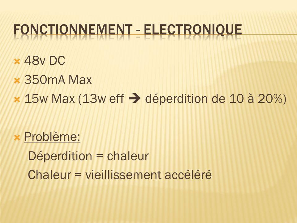Fonctionnement - Electronique
