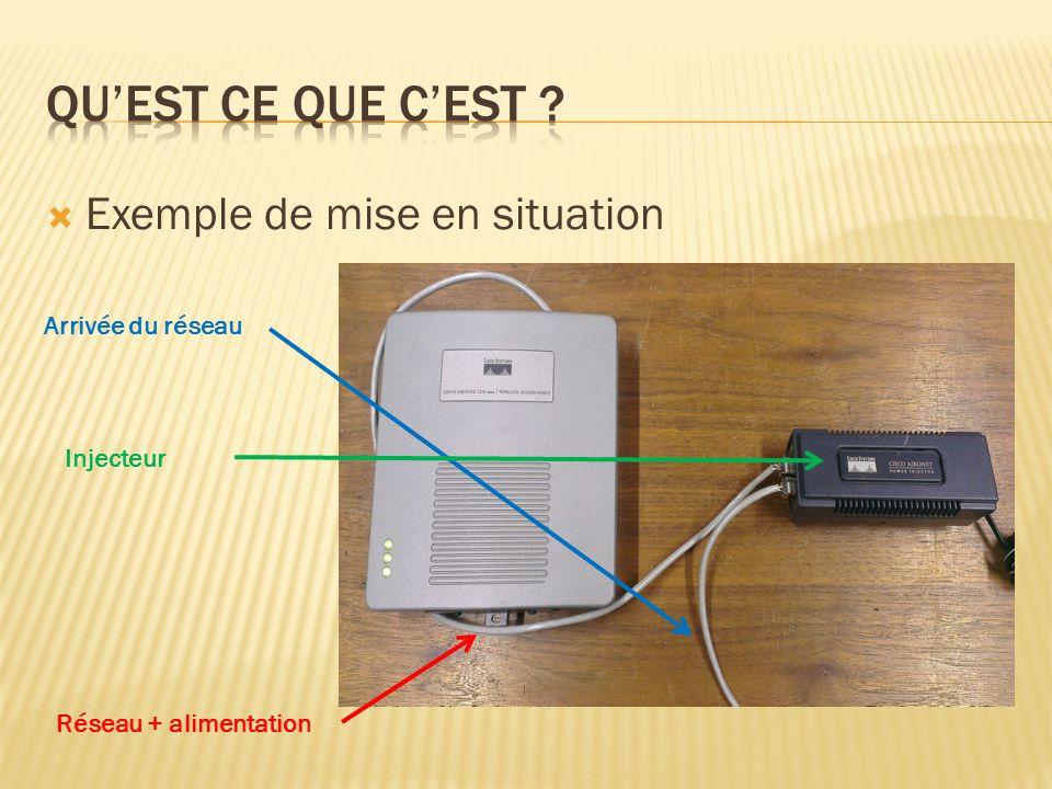 Qu'est ce que c'est Exemple de mise en situation Arrivée du réseau
