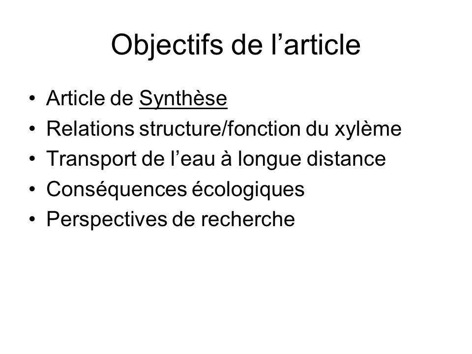 Objectifs de l'article