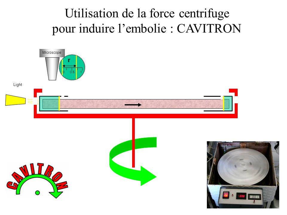 Utilisation de la force centrifuge pour induire l'embolie : CAVITRON