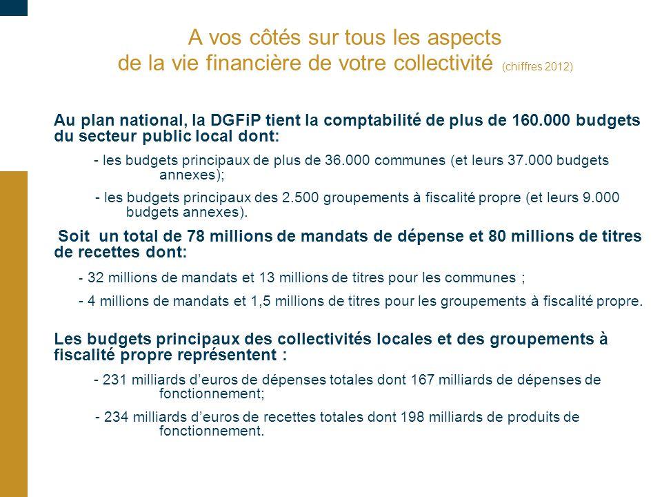 09/03/10 A vos côtés sur tous les aspects de la vie financière de votre collectivité (chiffres 2012)