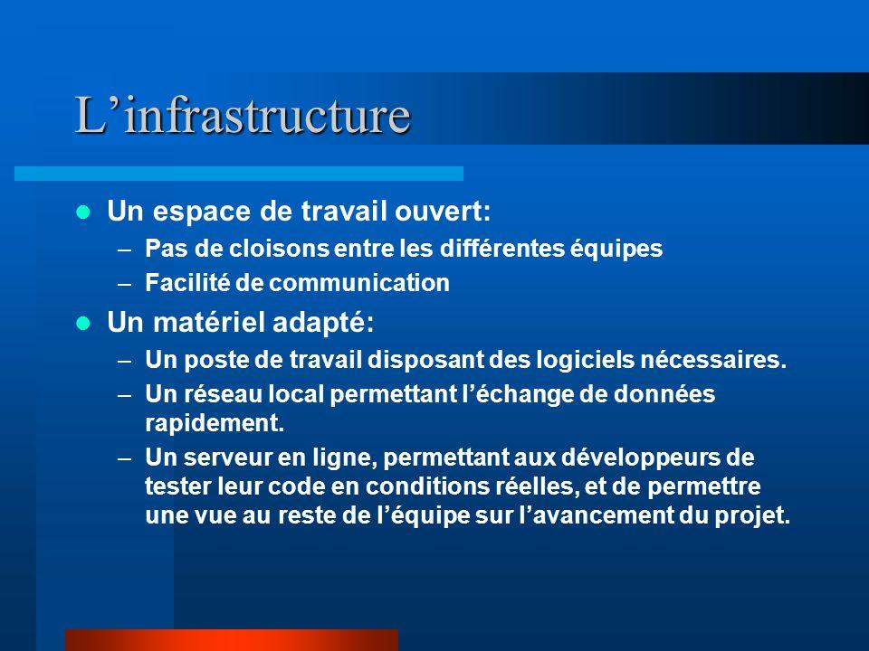 L'infrastructure Un espace de travail ouvert: Un matériel adapté:
